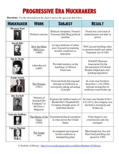 This worksheet features a simple chart of 7 famous American muckrakers, their works, subjects, and the effects they had on America. After reading the chart, students complete a set of analysis questions to help demonstrate their understanding of muckrakers and their effects.