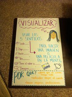 Visualize - Visualizar