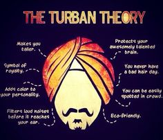 The turban theory