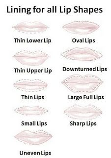 Lions In Lipstick: Lipsticks Tips Tricks                                                                                                                                                                                 More