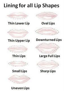 Lions In Lipstick: Lipsticks Tips Tricks