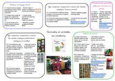 La matern'elle et moi: Les émotions Emotion, Les Sentiments, Teacher Organization, Montessori, Positivity, Science, How To Plan, Feelings, School