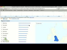 SEO Tutorial - Google Insights for SEO campaigns