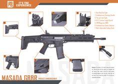 PTS Masada GBB & EPM Gas Magazine