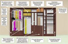 Встроенные шкафы в Самаре