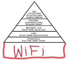 Maslow's hierarchy of needs, updated for tech