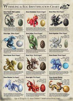 dragon breed chart