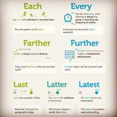 Многие часто употребляемые слова в английском могут быть очень tricky  Главное - понимать их тонкую, но важную разницу и от native speaker вас не отличить  . . . #ED_grammar #englishgrammar #english #englishonline #englishbyskype #englishclub #englishtime #englishtips #englishisfun #учианглийский #учитьанглийский #английскийязык #английскийбесплатно #английскийпоскайпу #английскийкаждыйдень #английскийлегко #английскийонлайн #английскийдома #английскийдлядетей #английскийдлявсех #англ...