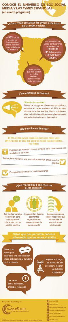 Las PYMEs españolas en redes sociales #socialmediamarketing