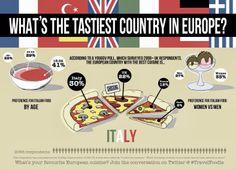 La Piazza Dario: The Tastiest Country in Europe!