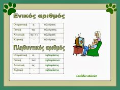 Greek Language, Second Language, Learn Greek, Kids Corner, Speech Therapy, Special Education, Grammar, Teacher, This Or That Questions
