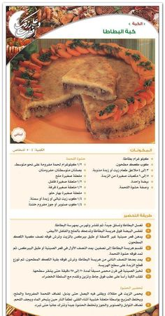 Middle East Food, Middle Eastern Recipes, Ph Food Chart, Palestine Food, Jordanian Food, Food Clips, Arabian Food, Snack Recipes, Cooking Recipes