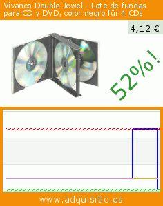 Vivanco Double Jewel - Lote de fundas para CD y DVD, color negro für 4 CDs (Accesorio). Baja 52%! Precio actual 4,12 €, el precio anterior fue de 8,65 €. https://www.adquisitio.es/vivanco/double-jewel-lote-fundas