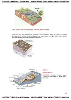 geomorphic-process-7-638.jpg (638×903)