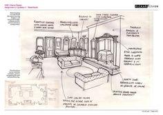 The British Academy of Interior Design Student Area Student