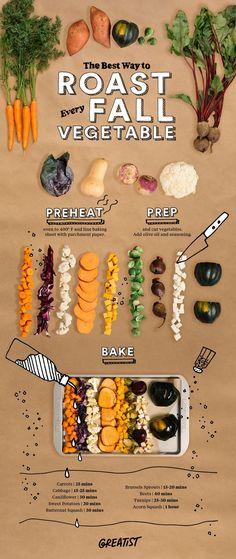 Taste the (veg) rainbow. The best way to roast fall roasted veggies. Veggie Recipes, Fall Recipes, Vegetarian Recipes, Healthy Recipes, Roasted Vegetable Recipes, Vegetarian Grilling, Cheap Recipes, Healthy Grilling, Noodle Recipes