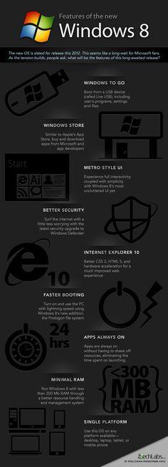 Windows 8 new features and stuff. https://www.facebook.com/jfs120810