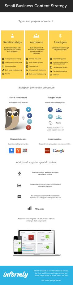 Great #infographic for Small Business Content Strategy. Like the breakdown for Relationships, Audience & Lead Generation.