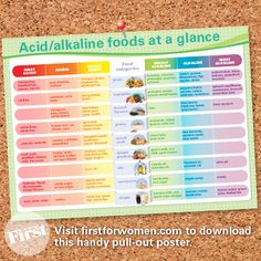 Your Guide to Alkaline Foods That Slim