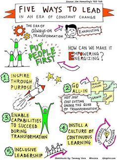 Read more about CHANGE MANAGEMENT on Tipsographic.com