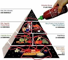 Yes, it goes on everything. If you can't put Sriracha on it then it can't be eaten. Rice Pasta, Rice Cereal, Sriracha Sauce, Sriracha Recipes, Healthy Recipes, Food Pyramid, Group Meals, Food Groups, It Goes On