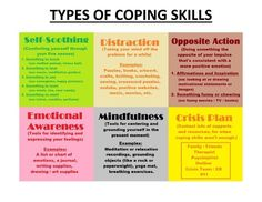 Different types of coping skills - self-soothing, distraction, opposite action, emotional awareness, mindfulness, and a crisis plan when the rest don't work.
