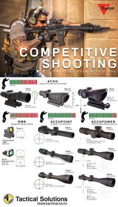 Which scope to use for competitive shooting. Three gun scopes, short range, medium range, long range, trijicon. Optics. Best sporting scope.