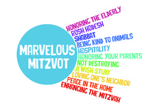 Mitzvot for Winter Vacation-JTeach.org offers Jewish art projects, lesson plans, activities and worksheets for Jewish holidays, Mitzvot, Torah, Israel and Hebrew.