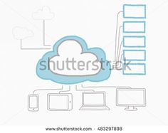 hand drawn cloud computing, software as a service, data migration among software…