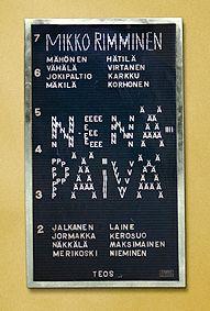 Kirjanurkkaus: Mikko Rimminen: Nenäpäivä