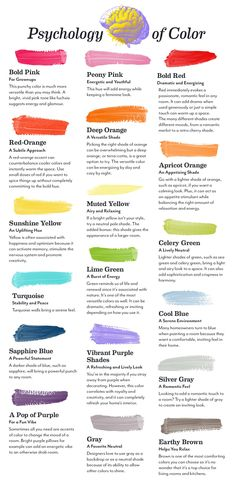 - Psychology of Color: Why We Love Certain Shades Different colors can impact the way we think, what we buy and even our design choices. Find the perfect shade that fits your aesthetic with this helpful guide featuring 18 popular hues. Web Design, Home Design, Design Ideas, Design Concepts, Design Art, Decoration Palette, Color Meanings, Colors And Their Meanings, Grafik Design