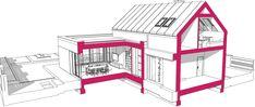 Projekt domu Z72 Tani w realizacji dom parterowy z dwoma sypialniami i obszernym pokojem dziennym. House Plans Mansion, Concept Home, Bungalow, Plane, House Design, How To Plan, Mansions, House Template, Projects