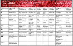 תוצאת תמונה עבור crochet stitches in english and germany Crochet Granny, Double Crochet, Single Crochet, Crochet Stitches, Free Crochet, Knit Crochet, Granny Square Tutorial, Crochet Monsters, Crochet Patterns Amigurumi