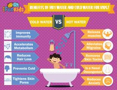 Did you know that cool water is also good for your kids when bathing? Check out the many benefits of hot and cold water showers by  #TheFunKids #happyshower #babybathing #babycare