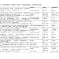 ROTA DE ELEITORES DE PENTENCOSTE – ELEIÇÕES 2014 – 50ª PENTECOSTE ROTA VEÍCULO PLACA MOTORISTA  SANTA LUZIA / CAPIVARA / CIPÓ / ALTO BRANCO / JARDIM / IRA. http://slidehot.com/resources/eleicao-2014-rota-dos-transportes-de-pentecoste-apuiares-e-general-sampaio.25977/