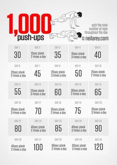 2000 Push Up Challenge Fitness Workouts, Fitness Herausforderungen, At Home Workouts, Bike Workouts, Swimming Workouts, Swimming Tips, Physical Fitness, Push Up Workout, Gym Workout Tips