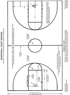Basketball 12 Court Dimensions dimensions | dimension...