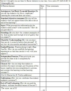 Sample Madeline Hunter Lesson Plan Format Lesson Planning - Madeline hunter lesson plan template