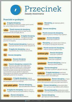 Trendy w kategorii edukacja w tym tygodniu - Poczta School Staff, School Notes, Back To School, School Motivation, Study Motivation, Learn Polish, Polish Language, School Hacks, Study Notes