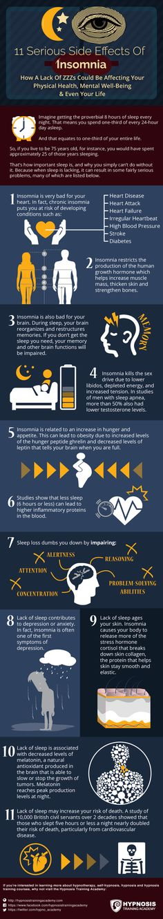 Hypnosis For Insomnia: 11 Ways Insomnia Affects Your Health, Well-Being & Life Effects Of Insomnia, Insomnia Causes, Free Guided Meditation, Best Meditation, Subconscious Mind Power, Sleep Clinic, Mindfulness Training, Brain Facts