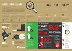 microfinance - Google Search