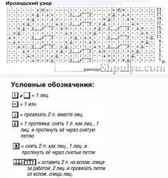 http://www.shpulya.com/uzory/azhurnye-uzory-spicami/uzor-174.html 744