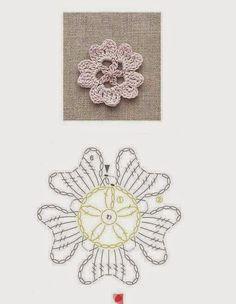 Crochet Flower - Chart ❥ // hf by bonita Appliques Au Crochet, Crochet Motifs, Crochet Flower Patterns, Crochet Diagram, Crochet Squares, Crochet Designs, Crochet Doilies, Irish Crochet Charts, Crochet Diy