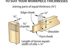"Joint-sizing pointers Through-mortise-and-tenon joints typically go together one of the two ways shown at right. Either both parts are the same thickness -- a 3/4"" rail mating a 3/4"" stile, for example -- or the tenon fits into a mortised part of greater thickness, such as a 3/4""-thick table apron against a 1 1/2"" square leg. To join parts of equal thickness, cut both the mortises and tenons one-third the part thickness. On a joint using 3/4""-thick parts, for example, the mortise width and…"
