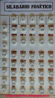 Silabario fonético con tapones. Organizar los tapones de sílabas en un panel para su rápida localización.