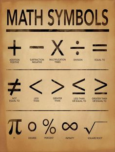 Math Symbols Poster For Home, Office or Classroom Mathematics Typography Art Print Fine Art Paper, Laminated, or Framed is part of English vocabulary - Art to educate and to inspire for all manner of spaces Grammar Posters, Writing Posters, Protest Posters, Math Vocabulary, English Vocabulary, English Grammar, English Language Learning, Teaching English, Spanish Language
