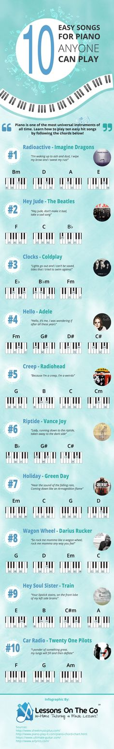Learning your favorite songs on piano doesn't have to be a difficult process. Most popular songs only have three or four chords played in the same order throughout. Did you know that even if a song does not have piano, you can still play it on piano? All you need is the chord progression, whether it was originally played on guitar or any other instrument. We have put together an infographic showing how to easily play ten popular songs, using only three or four simple chords. #infographics