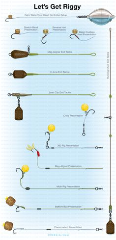 Carp Short Session Success by Julian Cundiff - Rig illustrations artwork Carp Fishing Tips, Saltwater Fishing Gear, Carp Fishing Bait, Fishing Rigs, Fishing Knots, Best Fishing, Fly Fishing, Trout Fishing, Fishing Tackle