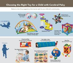 Choosing the right toy for a child with Cerebral Palsy