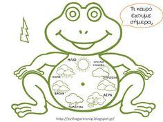Πυθαγόρειο Νηπιαγωγείο: Ο βάτραχος και ο καιρός Hello Kitty, Snoopy, Blog, Crafts, Fictional Characters, School, Activities, Parking Lot, Calendar